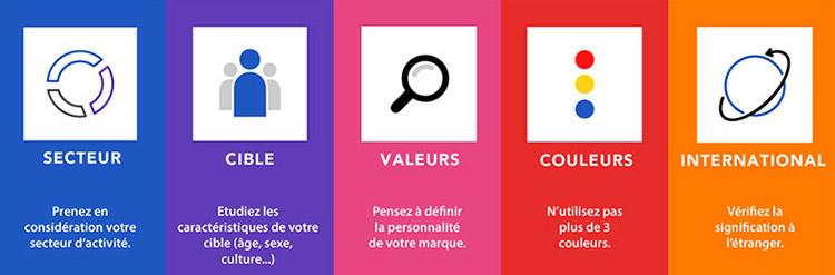 Logo : définition couleur