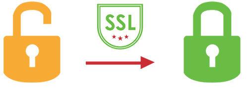 Site web sécurisé: le protocole HTTPS